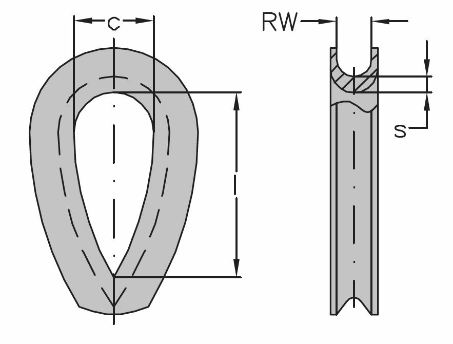 Očnica DIN 3090, pozinkovaná