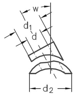 ASS - nerezová úhlová podložka pro kruhové sloupky