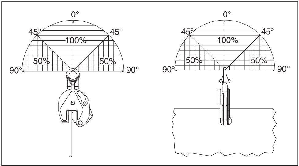 Vertikálna zdvíhacia svorka IPU10 s univerzálnym kĺbovým okom - CROSBY
