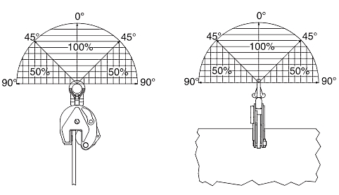 Vertikální zvedací svěrka IP10 s jednoduchým okem - pro nerezové plechy - CROSBY-aplikace