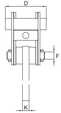 Zvedací svěrka na profily IPTK - CROSBY