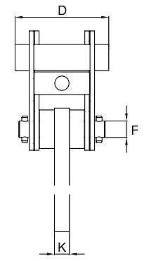 Zvedací svěrka na profily IPTKW - CROSBY-rozměry