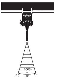 Zvedací svěrka na profily IPTKU/D - CROSBY