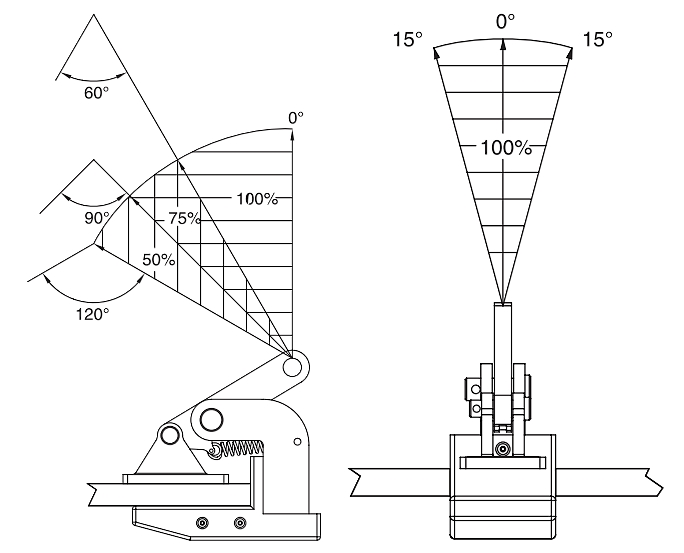 Horizontální zvedací svěrka IPH10 CROSBY-rozměry-3