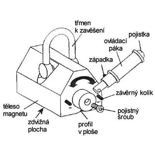 Permanentný bremenový magnet PML