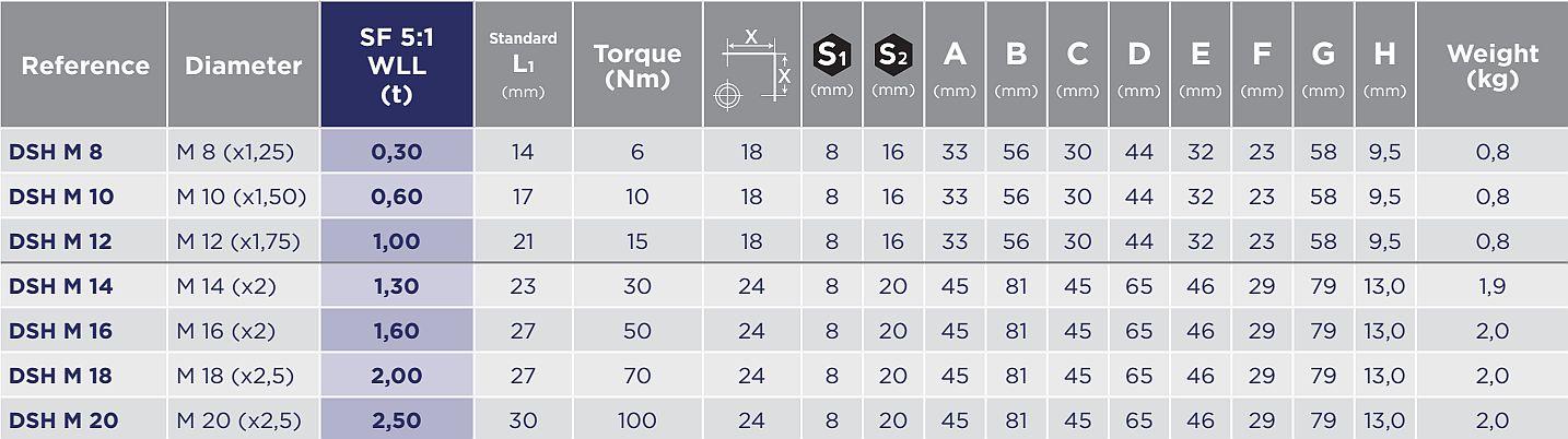 Dvojitý otočný vázací bod DSH s hákem - CODIPRO-tabulka
