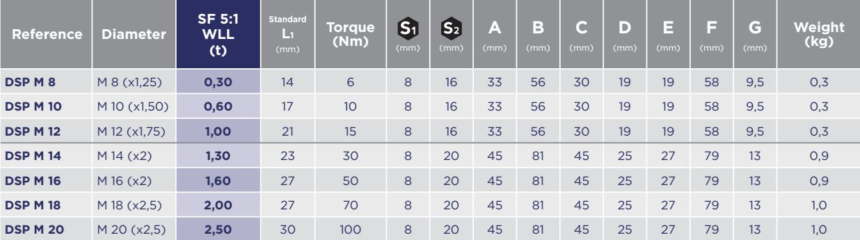Otočný vázací bod DSP - CODIPRO-tabulka