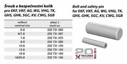Čep + pružný kolík pro EKF, VKF, AG, VVG, VHG, TK, GHS, GHK, SGC, KV, CWG, SGB
